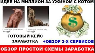 Как зарабатывать на создании реалистичных копий людей и животных от 3 до 15 тысяч рублей в день и об
