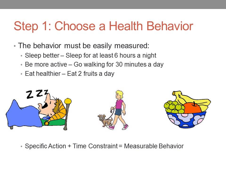 The Health Belief Model And How To Make It Work For You Youtube