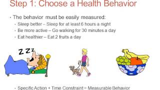 The Health Belief Model ( and how to make it work for you! )
