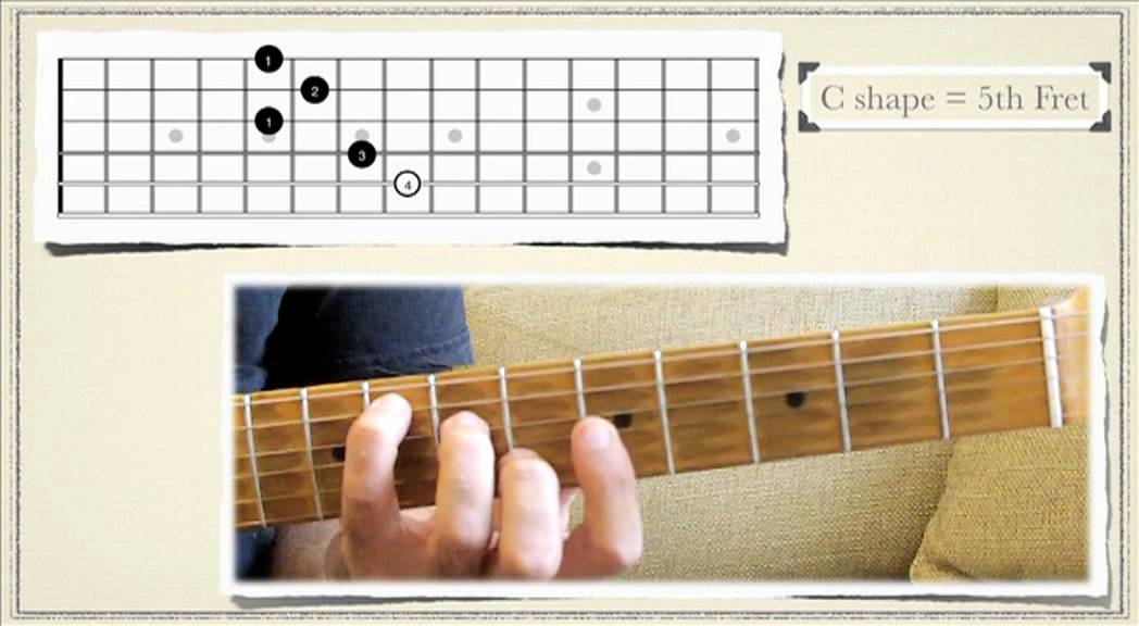 Country Guitar Lesson: The CAGED System - YouTube