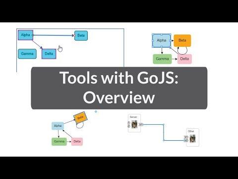 Baixar GoJS JavaScript Diagramming Library - Download GoJS