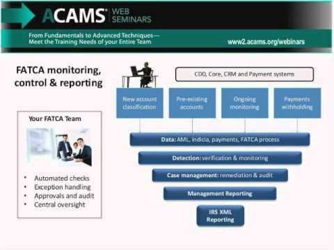 Changing the AML Game from Reporting to Rejecting Suspicions