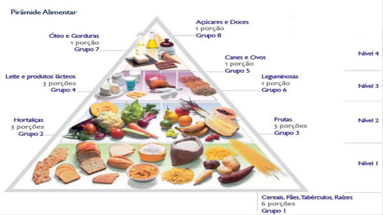Diabetes Mellitus Alimentos Permitidos Y Prohibidos Parte
