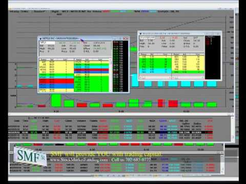 Options Trading Strategies Online Trading Buying Put Options Overbought Stocks