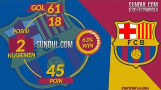 PREDIKSI CHAMPIONS LEAGUE |PSG VS BARCELONA|
