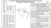 Ford F250 F350 F450 F550 2008 2010 Fuse Box Diagrams Youtube