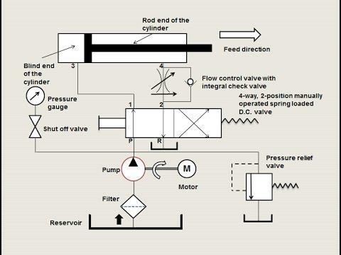 Hydraulic Wiring Diagram Wiring Diagram