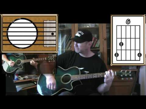 Mother's Little Helper - The Rolling Stones - Acoustic Guitar Lesson (easy-ish)
