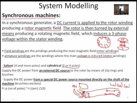 Lecture 24 Power System Modelling Per Unit System One Line Diagram Dr Mahmoud Ismail
