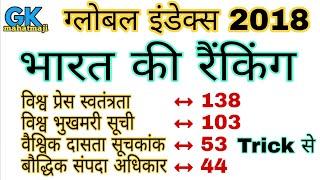 विभिन्न सूचकांकों में भारत की रैंकिंग   India Rank in Different index Report   RPF, SSC, UP POLICE