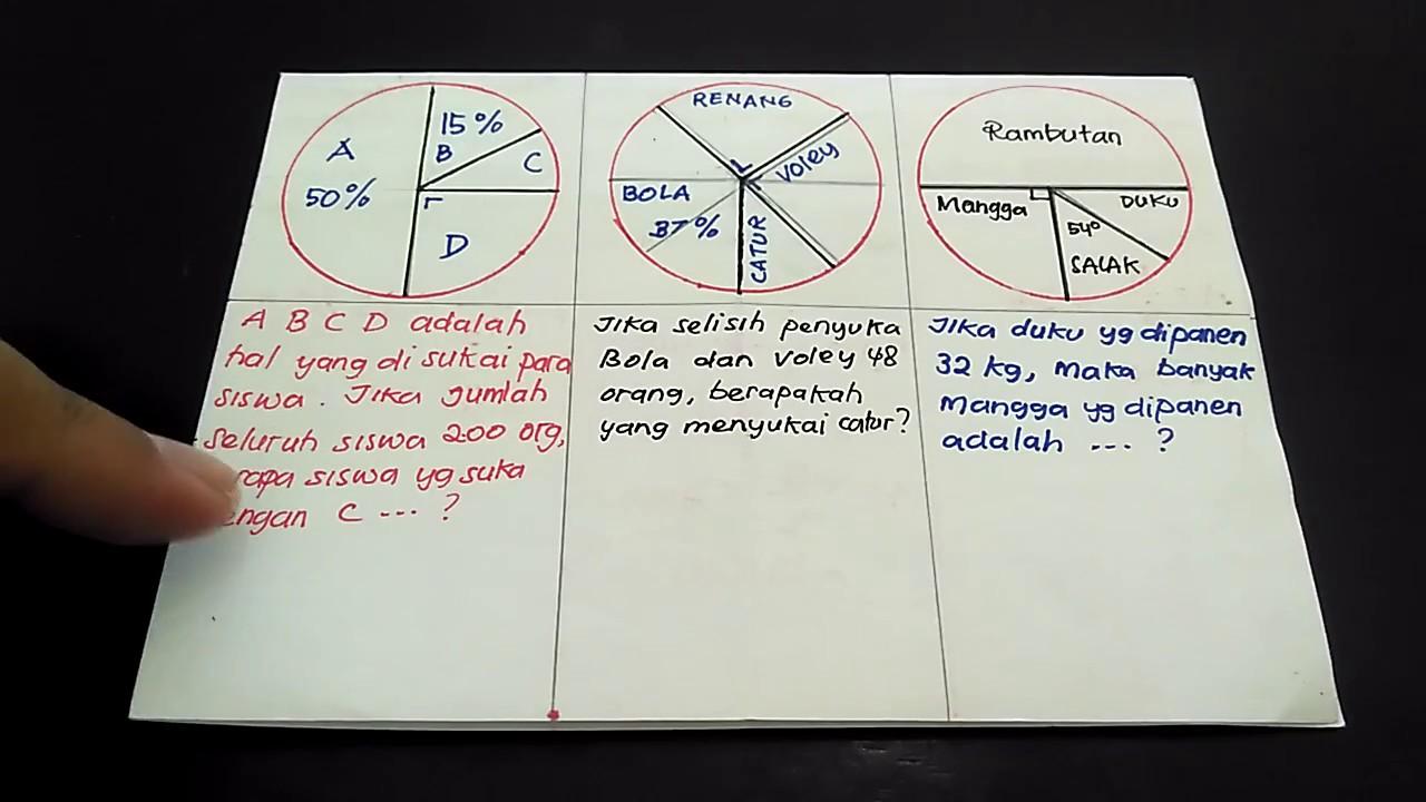 Diagram lingkaran soal prediksi un youtube diagram lingkaran soal prediksi un matematika sd ccuart Gallery