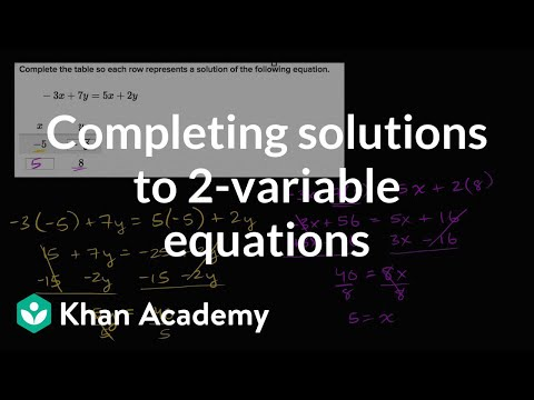 Graphing Solutions To Two-variable Linear Equations Example 2 | Algebra I | Khan Academy
