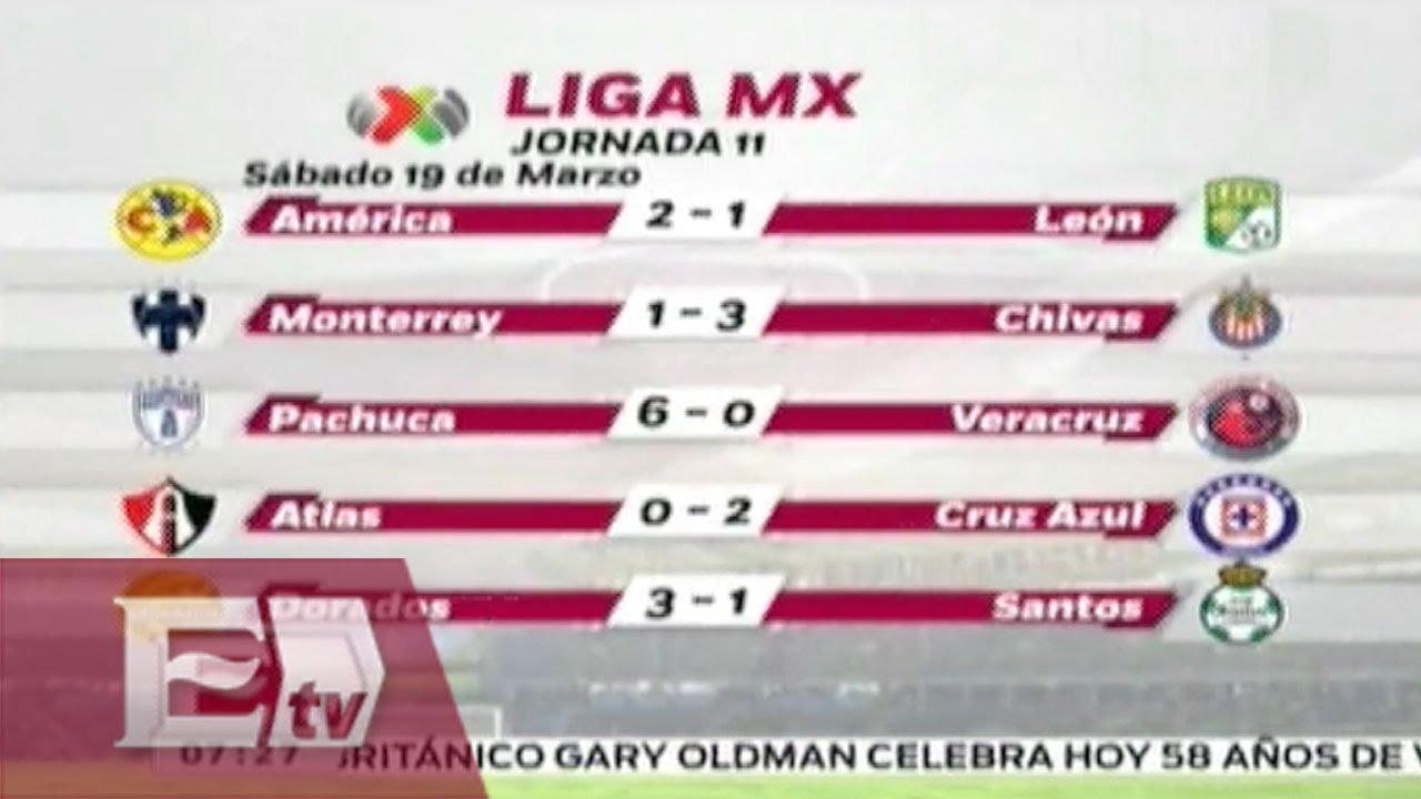 Resultados del futbol mexicano tras jugarse la jornada 11   Vianey Esquinca  - YouTube 5de68da61797e