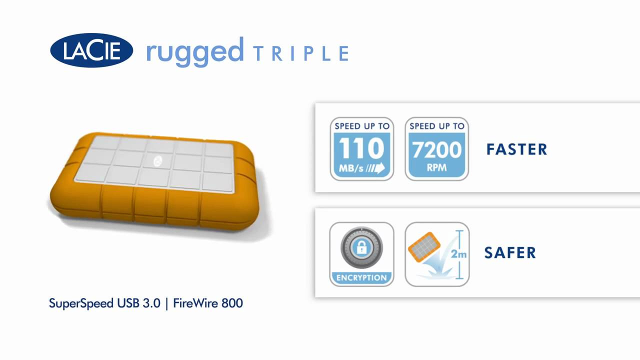 Lacie Rugged Triple The New Faster And Safer