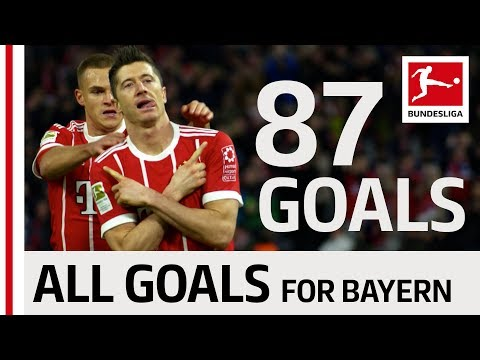 Robert Lewandowski - All Bundesliga Goals for Bayern So far…