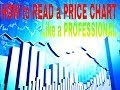 FOREX: LEARN TO READ a PRICE CHART like a PROFESSIONAL