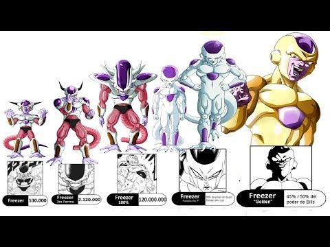 Dragon Ball Super | Análisis: Todos los niveles de poder de Freezer