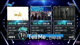"INFINITE Takes 4th Win For ""Tell Me"" On ""Music Core,"" Performances By Sunmi, JBJ, Block B"