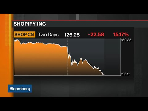 Citron's Left Says Shopify Illegal, Stock to Keep Falling