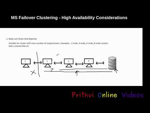 Microsoft Failover Cluster - Part 2 Quorum And Types