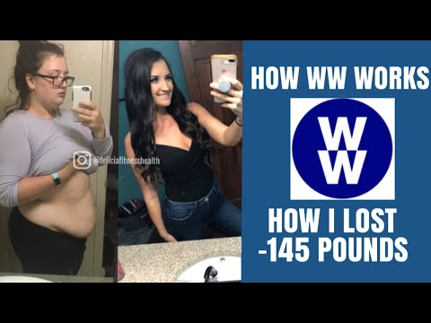 HOW WW WORKS (Weight Watchers)
