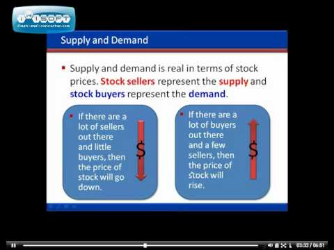 Stock Market Basics - How The Stock Price Is Set