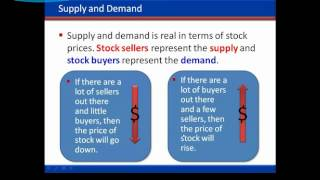 Stock Market Basics - How The Stock Price Is Set