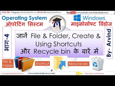 4. Win Operating System- File & Folder , Shortcut, Recycle B