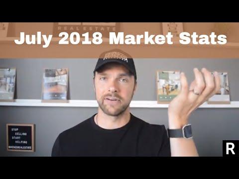 Calgary Real Estate Market: July 2018