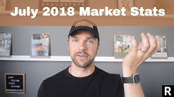 Calgary Real Estate Market: July 2018