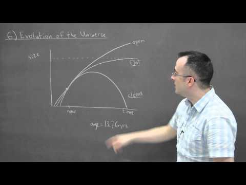 IB Physics SL revision - Option E (Astrophysics) 6 - evolution of the universe