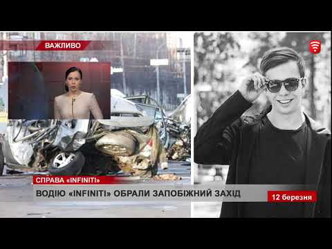 VITAtvVINN .Телеканал ВІТА новини: Телеканал ВІТА: НОВИНИ Вінниці за вівтрок 12 березня 2019 року