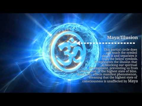Om Explained - The definition of Om - AUM - Ohm - Omm Sound and Symbols.