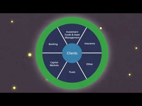 The Cayman Islands Financial Services Animation (HD) (2016)