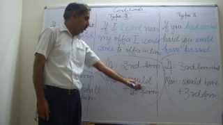 Learn English अंग्रेजी सीखें: Conditional Sentences Type 1, 2 and 3