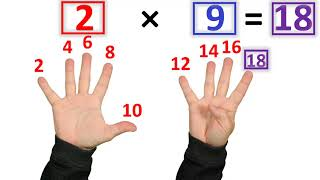 The Fastest Way to Learn Multiplication Facts Video