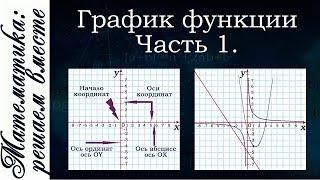 Графики функции. Часть 1. Система координат на плоскости. Определение функции.