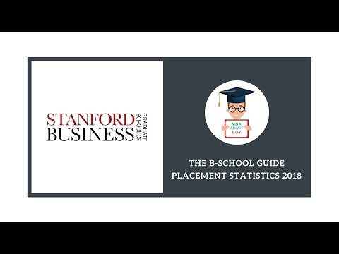 BSG - STANFORD GSB | PLACEMENT STATISTICS 2018