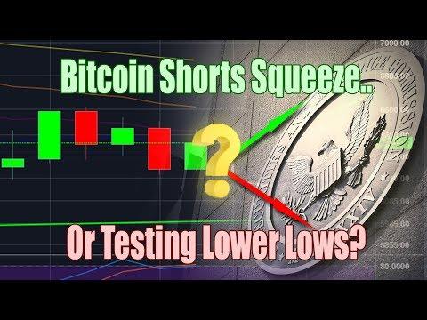 Will Bitcoin Price Go Back Up | Proshares ETF Approval | Bitcoin Shorts [Bitcoin News Today]
