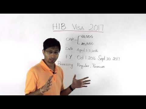 H1B Visa 2017 Cap Season Process Overview