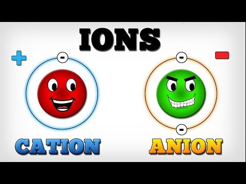 IONS - CATION & ANION  [ AboodyTV ] Chemistry