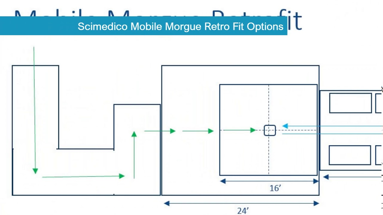 Scimedico Mobile Morgue Retrofit Presentation