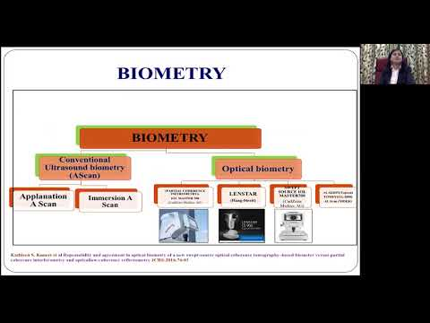 Lecture: Update on Pediatric Ocular Biometry and IOL Power Calculations: Dr. Neelam Pawar