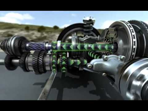 Фото к видео: Porsche PDK Gearbox - How it works