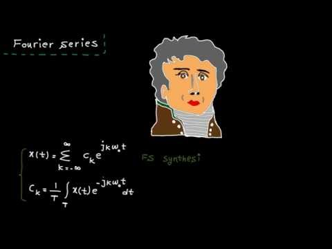 Frequency domain – tutorial 2: Fourier series