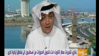 Preferable Tourist Destination for Saudi Tourists