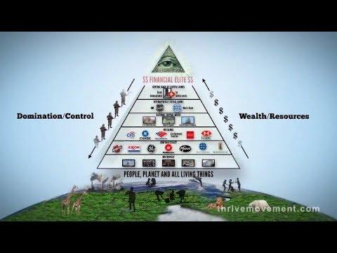 Суть кредитно-денежной системы