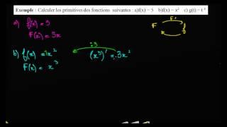 Application : calcul de 3 primitives simples
