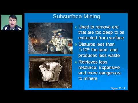 Mining of Resources