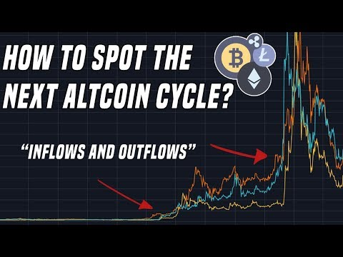 How To Spot The Next Altcoin Cycle?